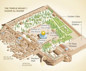 Temple-Mount-map-4.jpg__600x0_q85_upscale