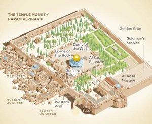Temple-Mount-map-4.jpg__600x0_q85_upscale