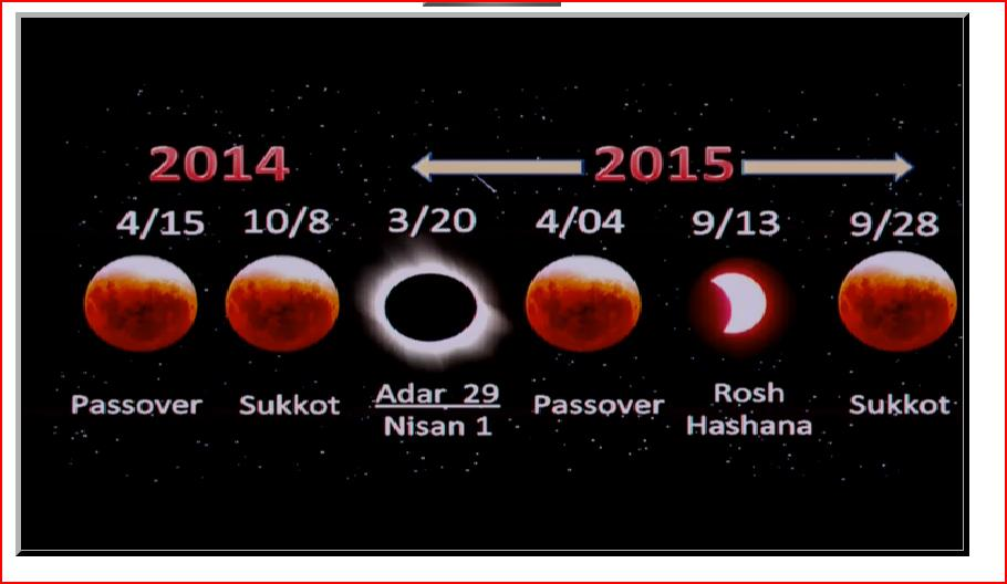 blood moons and jewish history - photo #16